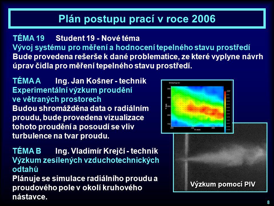 Plán postupu prací v roce 2006 8 TÉMA 19Student 19 - Nové téma Vývoj systému pro měření a hodnocení tepelného stavu prostředí Bude provedena rešerše k