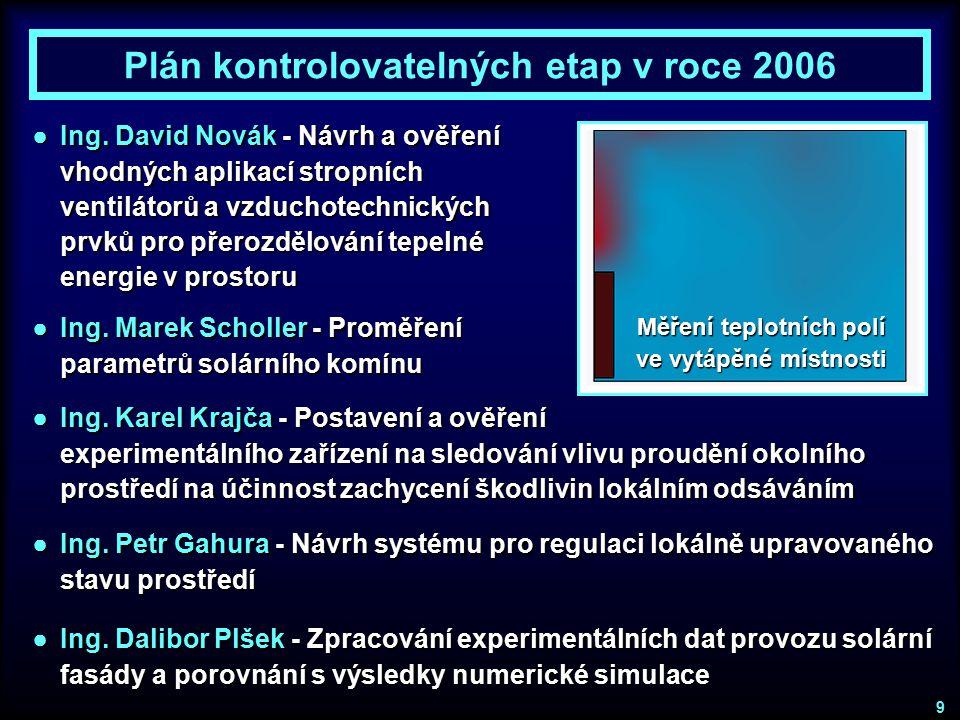 Plán kontrolovatelných etap v roce 2006 ●Ing. David Novák - Návrh a ověření vhodných aplikací stropních ventilátorů a vzduchotechnických prvků pro pře