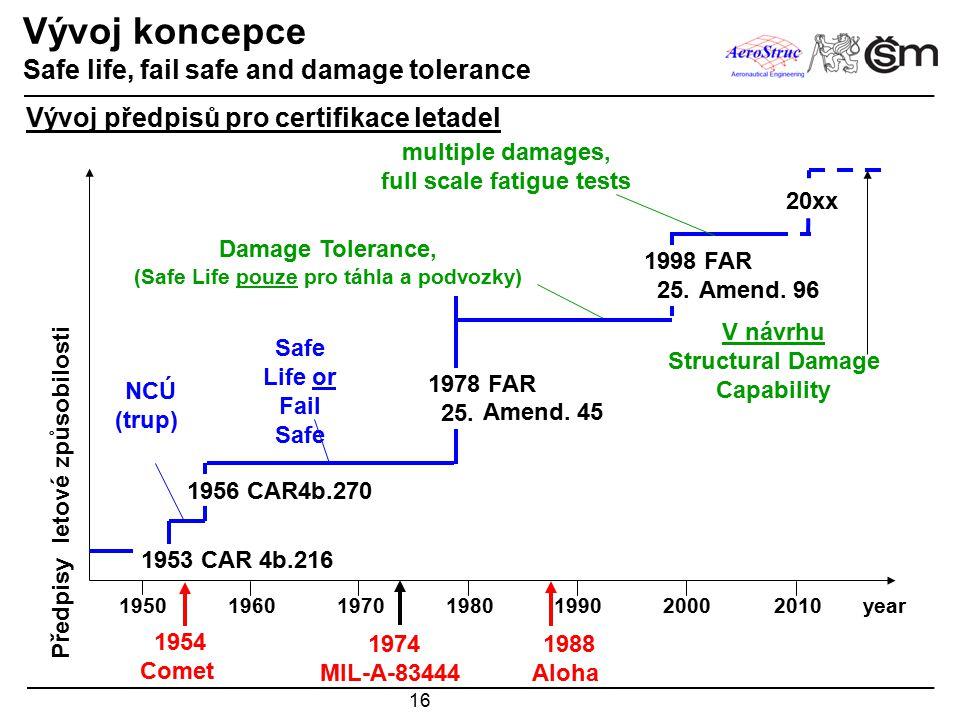 16 Vývoj koncepce Safe life, fail safe and damage tolerance 1950 1980 1970 1960 2010 2000 1990 Předpisy letové způsobilosti 1954 Comet 1988 Aloha 1974 MIL-A-83444 1978 FAR 25.571 1998 FAR 25.571 1956 CAR4b.270 1953 CAR 4b.216 20xx NCÚ (trup) Safe Life or Fail Safe Damage Tolerance, (Safe Life pouze pro táhla a podvozky) multiple damages, full scale fatigue tests V návrhu Structural Damage Capability Amend.
