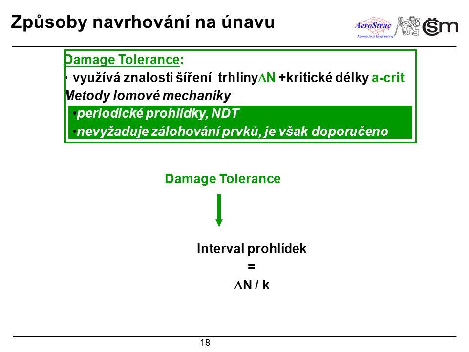 Způsoby navrhování na únavu Damage Tolerance: využívá znalosti šíření trhliny  N +kritické délky a-crit Metody lomové mechaniky periodické prohlídky, NDT nevyžaduje zálohování prvků, je však doporučeno Interval prohlídek =  N / k Damage Tolerance 18