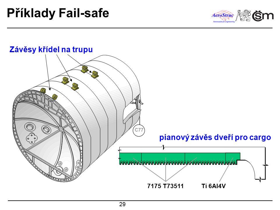 29 Příklady Fail-safe Závěsy křídel na trupu C77 pianový závěs dveří pro cargo 7175 T73511Ti 6Al4V