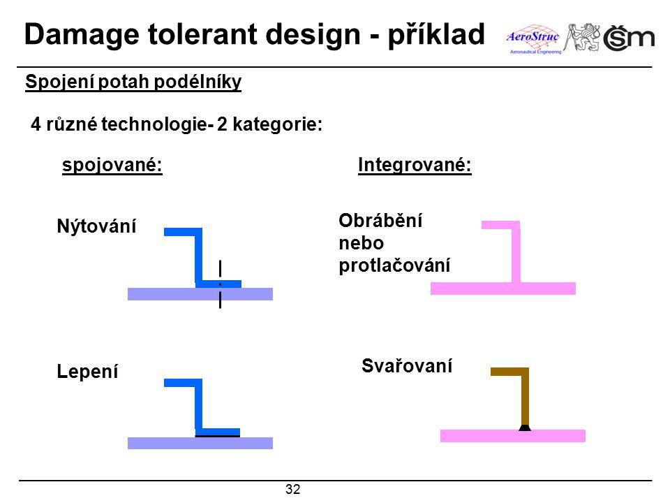 32 Damage tolerant design - příklad 4 různé technologie- 2 kategorie: spojované: Nýtování Lepení Obrábění nebo protlačování Svařovaní Integrované: Spojení potah podélníky
