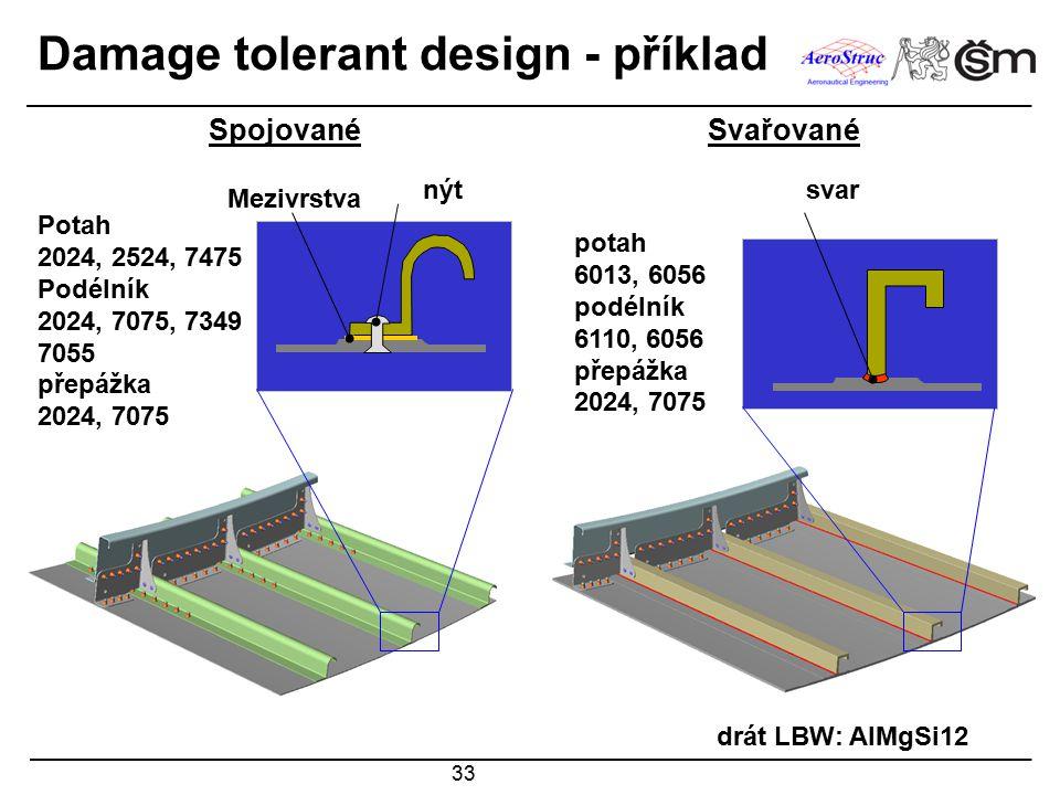 33 Damage tolerant design - příklad Potah 2024, 2524, 7475 Podélník 2024, 7075, 7349 7055 přepážka 2024, 7075 nýt Mezivrstva svar potah 6013, 6056 podélník 6110, 6056 přepážka 2024, 7075 SpojovanéSvařované drát LBW: AlMgSi12