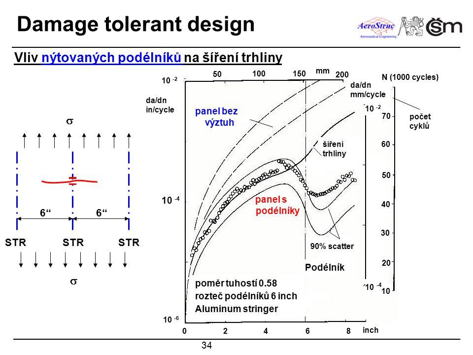 34 Damage tolerant design poměr tuhostí 0.58 rozteč podélníků 6 inch Aluminum stringer Podélník panel bez výztuh 90% scatter 20468 inch da/dn in/cycle da/dn mm/cycle N (1000 cycles) 10 -4 10 -2 10 -4 10 -6 10 -2 10 20 40 60 70 50 30 50 150100 200 šíření trhliny počet cyklů mm Vliv nýtovaných podélníků na šíření trhliny STR 6''   panel s podélníky