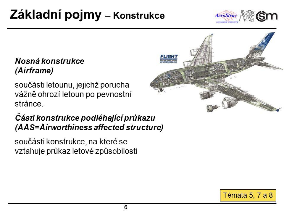 7 Základní pojmy – Konstrukce 7 Kritické nosné prvky (CSE=Critical structural elements) (SSI =Significant structural elements) jsou takové prvky, jejichž porucha způsobí katastrofické selhání letounu.