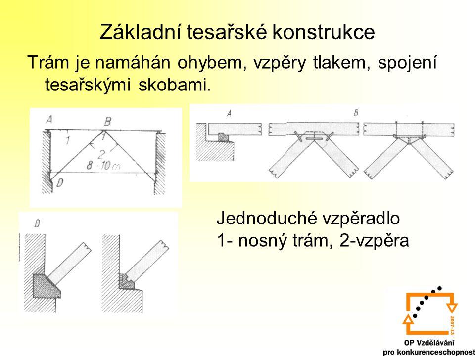 Základní tesařské konstrukce Trám je namáhán ohybem, vzpěry tlakem, spojení tesařskými skobami.