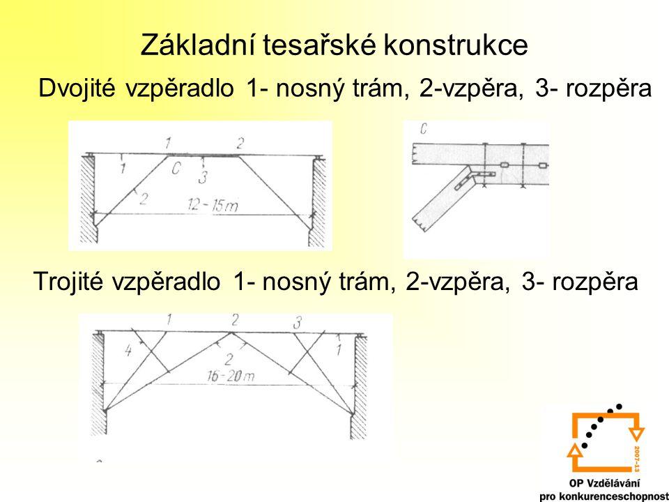 Základní tesařské konstrukce Dvojité vzpěradlo 1- nosný trám, 2-vzpěra, 3- rozpěra Trojité vzpěradlo 1- nosný trám, 2-vzpěra, 3- rozpěra