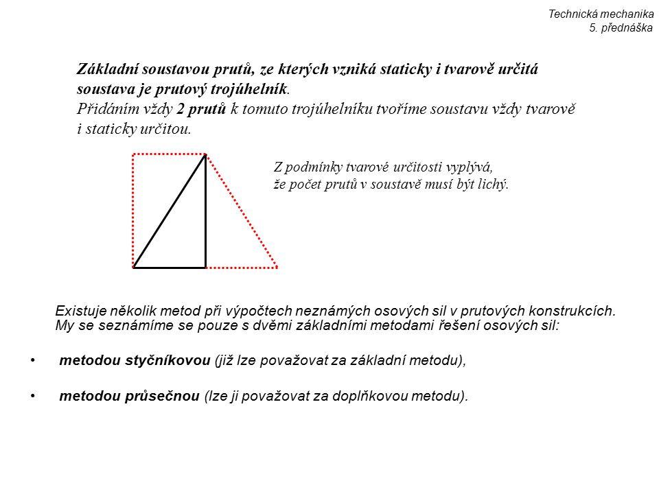 Základní soustavou prutů, ze kterých vzniká staticky i tvarově určitá soustava je prutový trojúhelník. Přidáním vždy 2 prutů k tomuto trojúhelníku tvo
