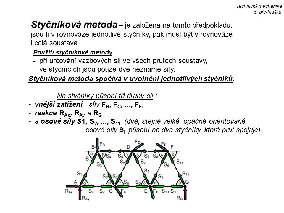Styčníková metoda – je založena na tomto předpokladu: jsou-li v rovnováze jednotlivé styčníky, pak musí být v rovnováze i celá soustava. Použití styčn