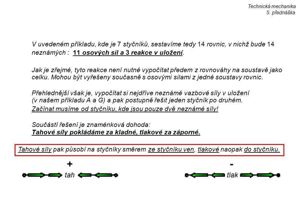 V uvedeném příkladu, kde je 7 styčníků, sestavíme tedy 14 rovnic, v nichž bude 14 neznámých : 11 osových sil a 3 reakce v uložení. Jak je zřejmé, tyto