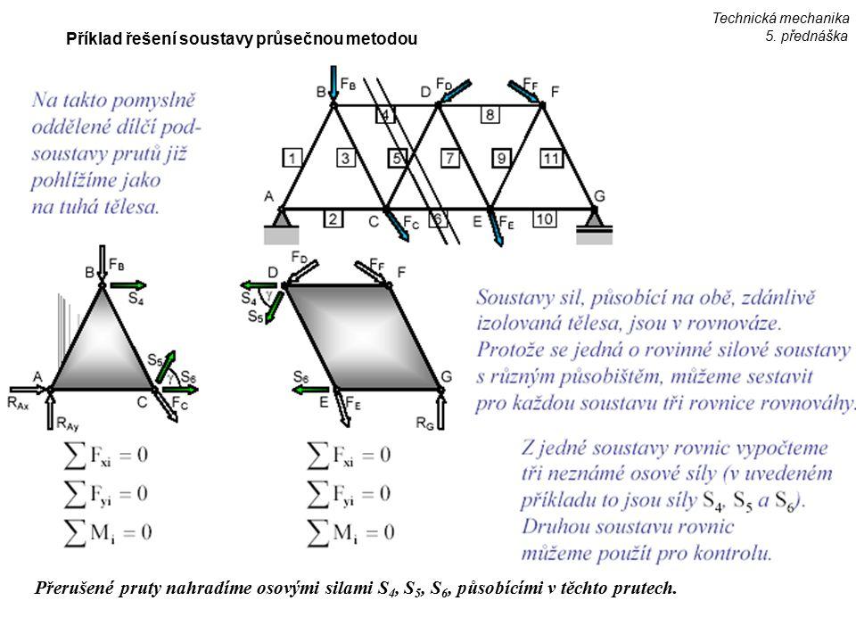 Příklad řešení soustavy průsečnou metodou Přerušené pruty nahradíme osovými silami S 4, S 5, S 6, působícími v těchto prutech.