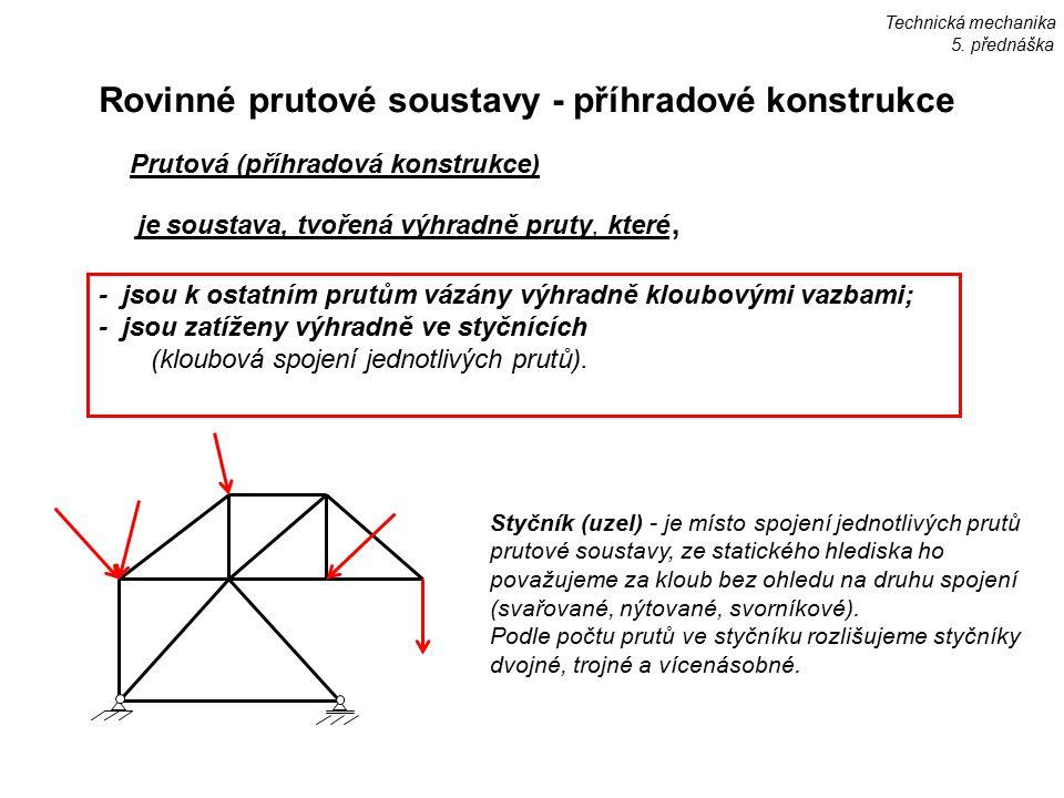 Předmětem řešení statiky prutové soustavy je zjištění velikosti osových sil v prutech.