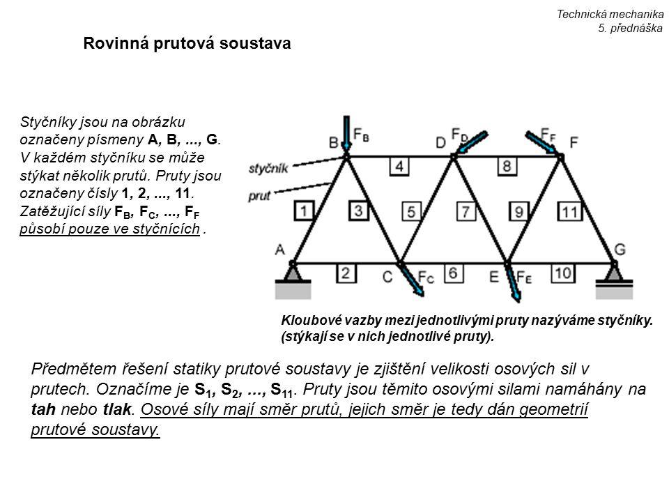 Předmětem řešení statiky prutové soustavy je zjištění velikosti osových sil v prutech. Označíme je S 1, S 2,..., S 11. Pruty jsou těmito osovými silam