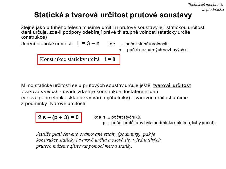 Statická a tvarová určitost prutové soustavy Stejně jako u tuhého tělesa musíme určit i u prutové soustavy její statickou určitost, která určuje, zda-