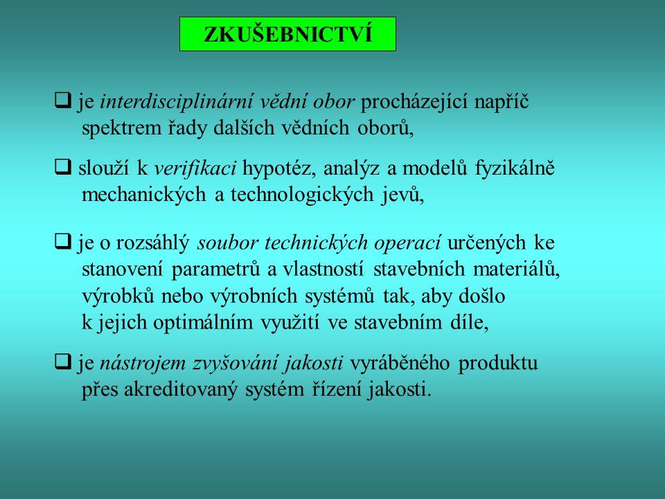  je interdisciplinární vědní obor procházející napříč spektrem řady dalších vědních oborů, ZKUŠEBNICTVÍ  slouží k verifikaci hypotéz, analýz a modelů fyzikálně mechanických a technologických jevů,  je o rozsáhlý soubor technických operací určených ke stanovení parametrů a vlastností stavebních materiálů, výrobků nebo výrobních systémů tak, aby došlo k jejich optimálním využití ve stavebním díle,  je nástrojem zvyšování jakosti vyráběného produktu přes akreditovaný systém řízení jakosti.