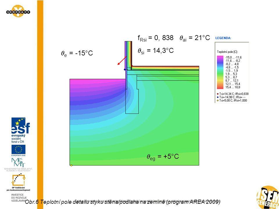 Obr.6 Teplotní pole detailu styku stěna/podlaha na zemině (program AREA 2009)  ai = 21°C  e = -15°C  eg = +5°C f Rsi = 0, 838  si = 14,3°C