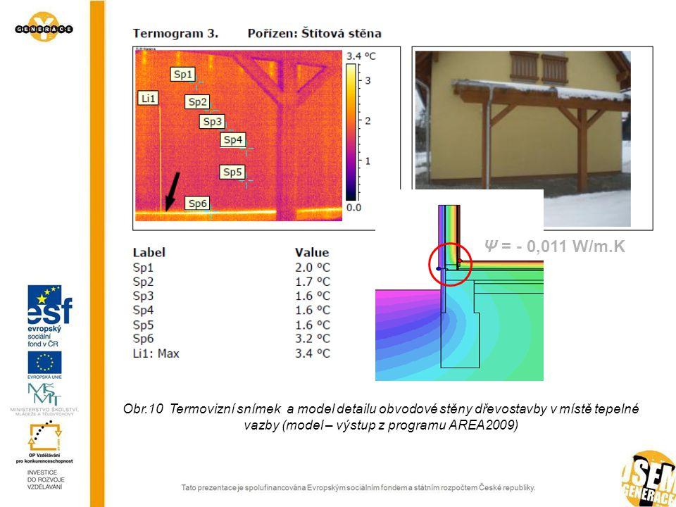 Obr.10 Termovizní snímek a model detailu obvodové stěny dřevostavby v místě tepelné vazby (model – výstup z programu AREA2009) Ψ = - 0,011 W/m.K
