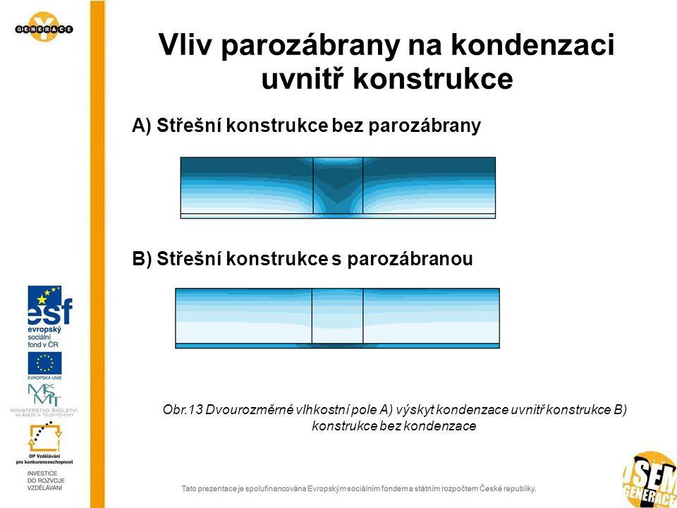 Vliv parozábrany na kondenzaci uvnitř konstrukce A) Střešní konstrukce bez parozábrany B) Střešní konstrukce s parozábranou Obr.13 Dvourozměrné vlhkostní pole A) výskyt kondenzace uvnitř konstrukce B) konstrukce bez kondenzace