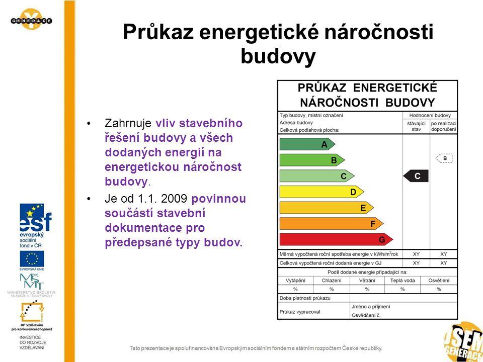 Průkaz energetické náročnosti budovy Zahrnuje vliv stavebního řešení budovy a všech dodaných energií na energetickou náročnost budovy.