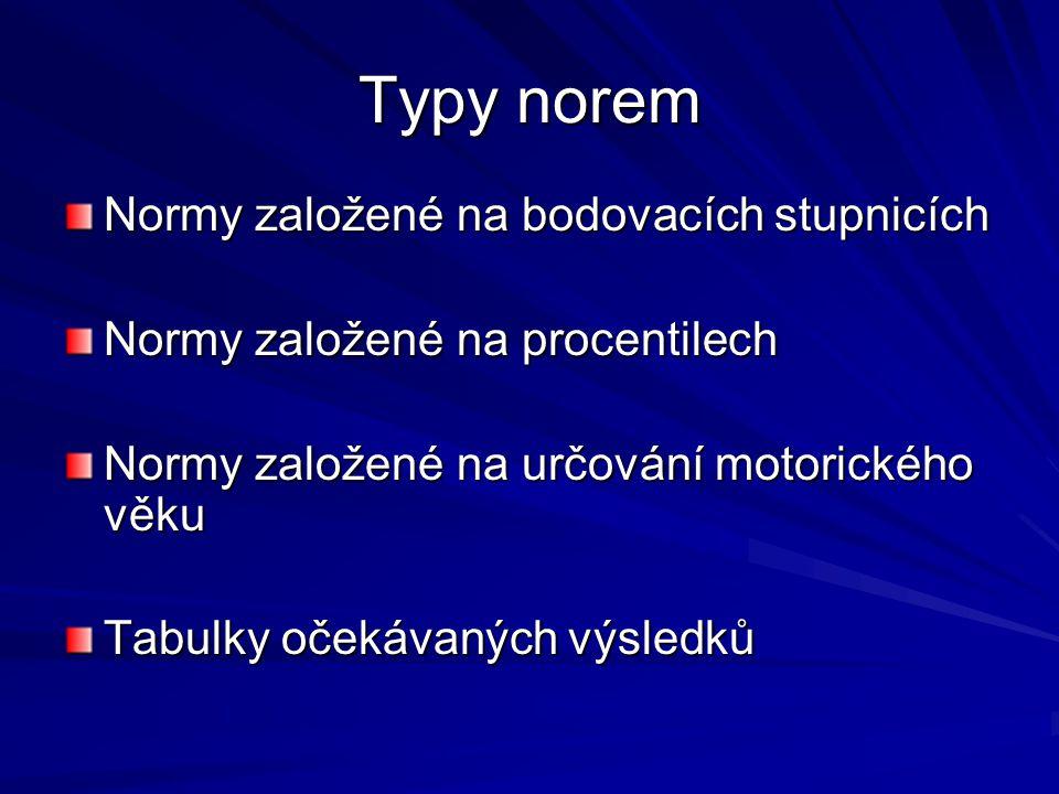 Typy norem Normy založené na bodovacích stupnicích Normy založené na procentilech Normy založené na určování motorického věku Tabulky očekávaných výsl