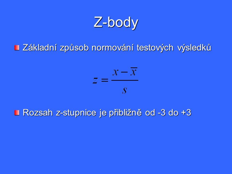 T-body, C-body, IQ-body, procentily T-bodyC-bodyIQ-body Procentil – udává, kolik procent z populace je horší než příslušný výsledek