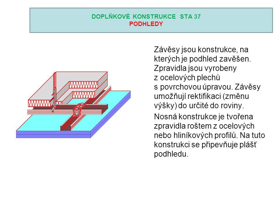 DOPLŇKOVÉ KONSTRUKCE STA 37 PODHLEDY Závěsy jsou konstrukce, na kterých je podhled zavěšen. Zpravidla jsou vyrobeny z ocelových plechů s povrchovou úp