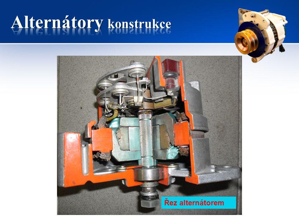 Řez alternátorem,,Kompakt vinutí rotoru a statoru