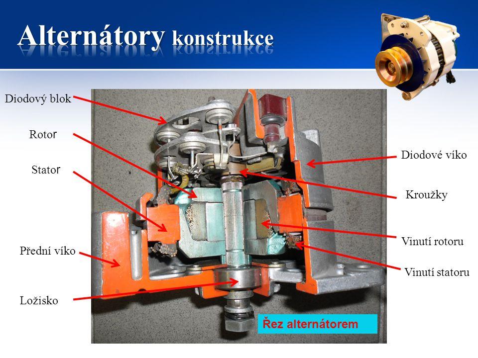 Diodový blok Roto r Stato r Přední víko Ložisko Diodové víko Kroužky Vinutí rotoru Vinutí statoru