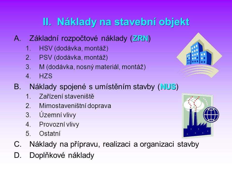 II. Náklady na stavební objekt ZRN A.Základní rozpočtové náklady (ZRN) 1.HSV (dodávka, montáž) 2.PSV (dodávka, montáž) 3.M (dodávka, nosný materiál, m