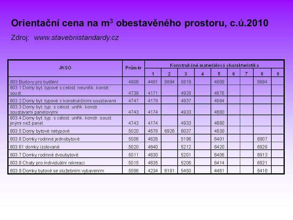 Orientační cena na m 3 obestavěného prostoru, c.ú.2010 Zdroj: www.stavebnistandardy.cz