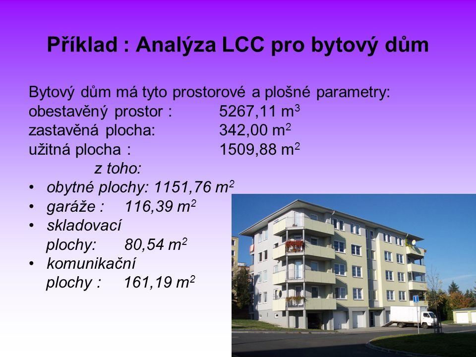 Příklad : Analýza LCC pro bytový dům Bytový dům má tyto prostorové a plošné parametry: obestavěný prostor :5267,11 m 3 zastavěná plocha:342,00 m 2 uži