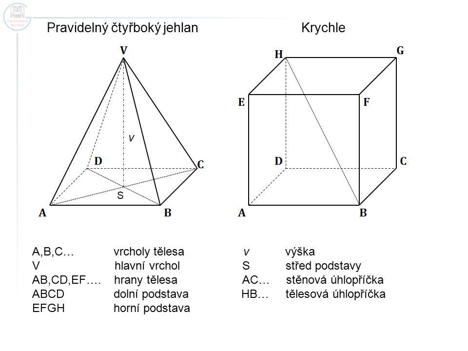 A,B,C… vrcholy tělesa v výška V hlavní vrchol S střed podstavy AB,CD,EF…. hrany tělesa AC… stěnová úhlopříčka ABCD dolní podstava HB… tělesová úhlopří