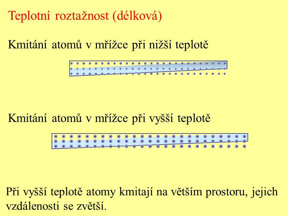 Při vyšší teplotě atomy kmitají na větším prostoru, jejich vzdálenosti se zvětší. Kmitání atomů v mřížce při nižší teplotě Kmitání atomů v mřížce při