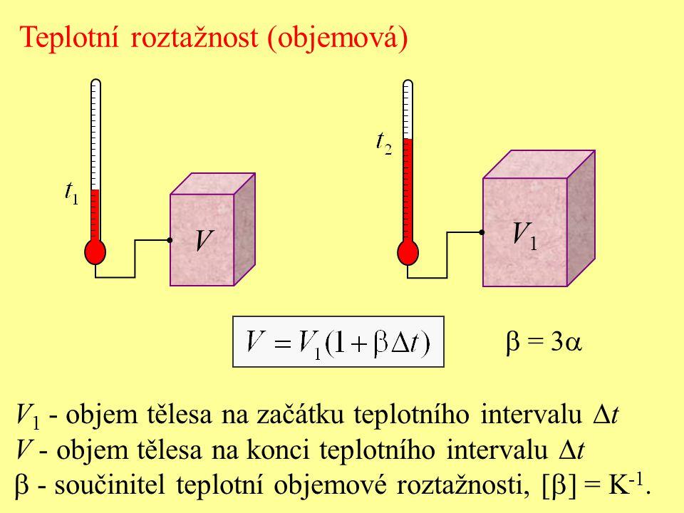  = 3  V V1V1 Teplotní roztažnost (objemová) V 1 - objem tělesa na začátku teplotního intervalu  t V - objem tělesa na konci teplotního intervalu 