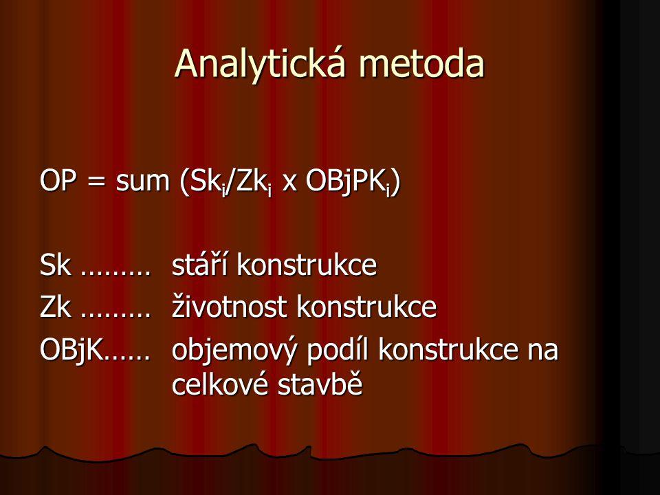 Analytická metoda OP = sum (Sk i /Zk i x OBjPK i ) Sk ………stáří konstrukce Zk ………životnost konstrukce OBjK……objemový podíl konstrukce na celkové stavbě