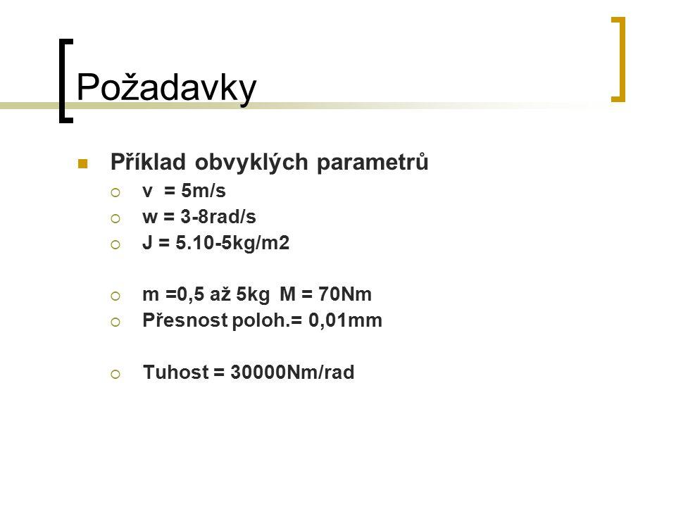 Požadavky Příklad obvyklých parametrů  v = 5m/s  w = 3-8rad/s  J = 5.10-5kg/m2  m =0,5 až 5kgM = 70Nm  Přesnost poloh.= 0,01mm  Tuhost = 30000Nm
