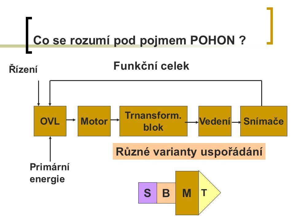 Co se rozumí pod pojmem POHON ? OVLMotor Trnansform. blok SnímačeVedení Řízení Primární energie Funkční celek Různé varianty uspořádání M T S B