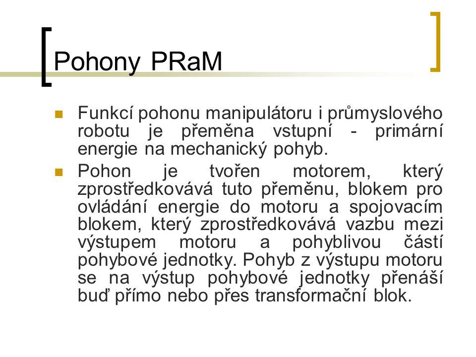 Pohony PRaM Funkcí pohonu manipulátoru i průmyslového robotu je přeměna vstupní - primární energie na mechanický pohyb. Pohon je tvořen motorem, který