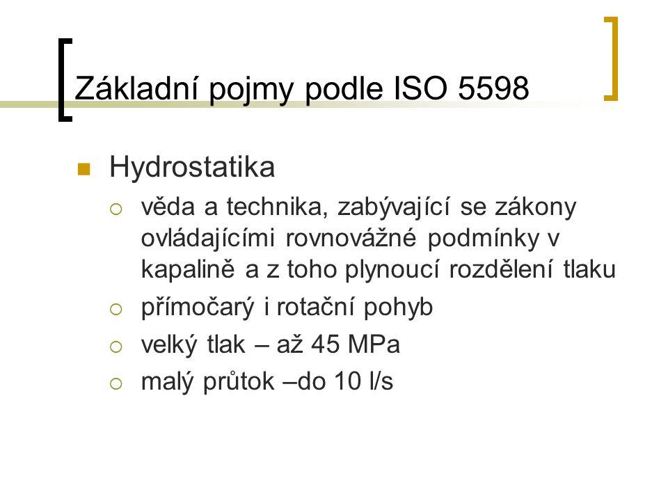 Základní pojmy podle ISO 5598 Hydrostatika  věda a technika, zabývající se zákony ovládajícími rovnovážné podmínky v kapalině a z toho plynoucí rozdě