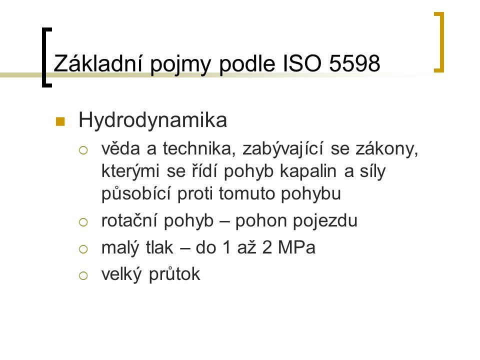 Základní pojmy podle ISO 5598 Hydrodynamika  věda a technika, zabývající se zákony, kterými se řídí pohyb kapalin a síly působící proti tomuto pohybu
