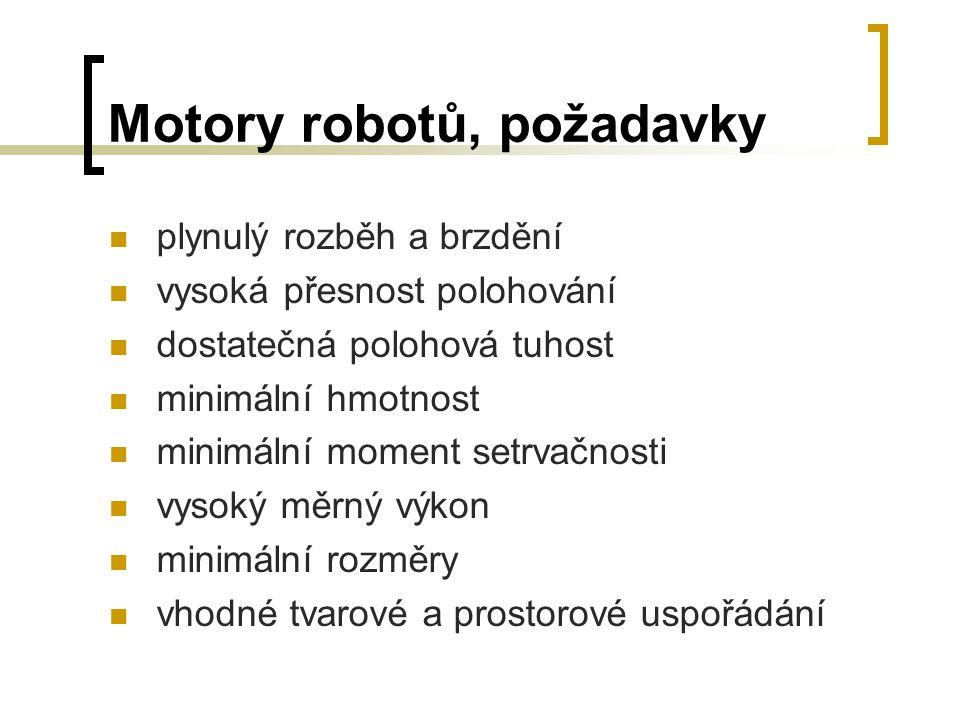 Motory robotů, požadavky plynulý rozběh a brzdění vysoká přesnost polohování dostatečná polohová tuhost minimální hmotnost minimální moment setrvačnos