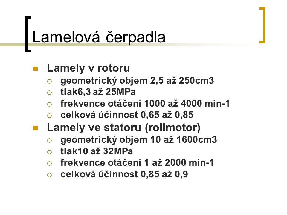 Lamelová čerpadla Lamely v rotoru  geometrický objem 2,5 až 250cm3  tlak6,3 až 25MPa  frekvence otáčení 1000 až 4000 min-1  celková účinnost 0,65