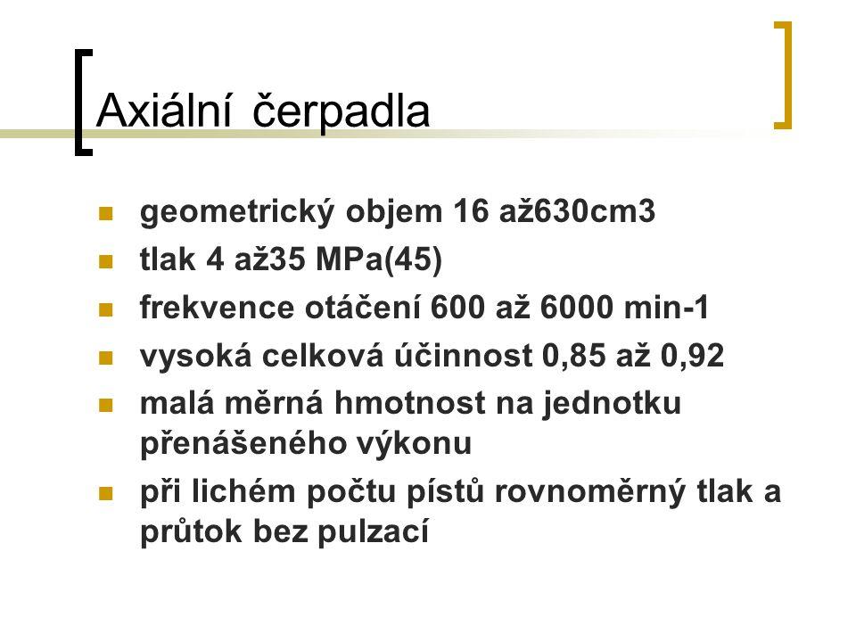 Axiální čerpadla geometrický objem 16 až630cm3 tlak 4 až35 MPa(45) frekvence otáčení 600 až 6000 min-1 vysoká celková účinnost 0,85 až 0,92 malá měrná