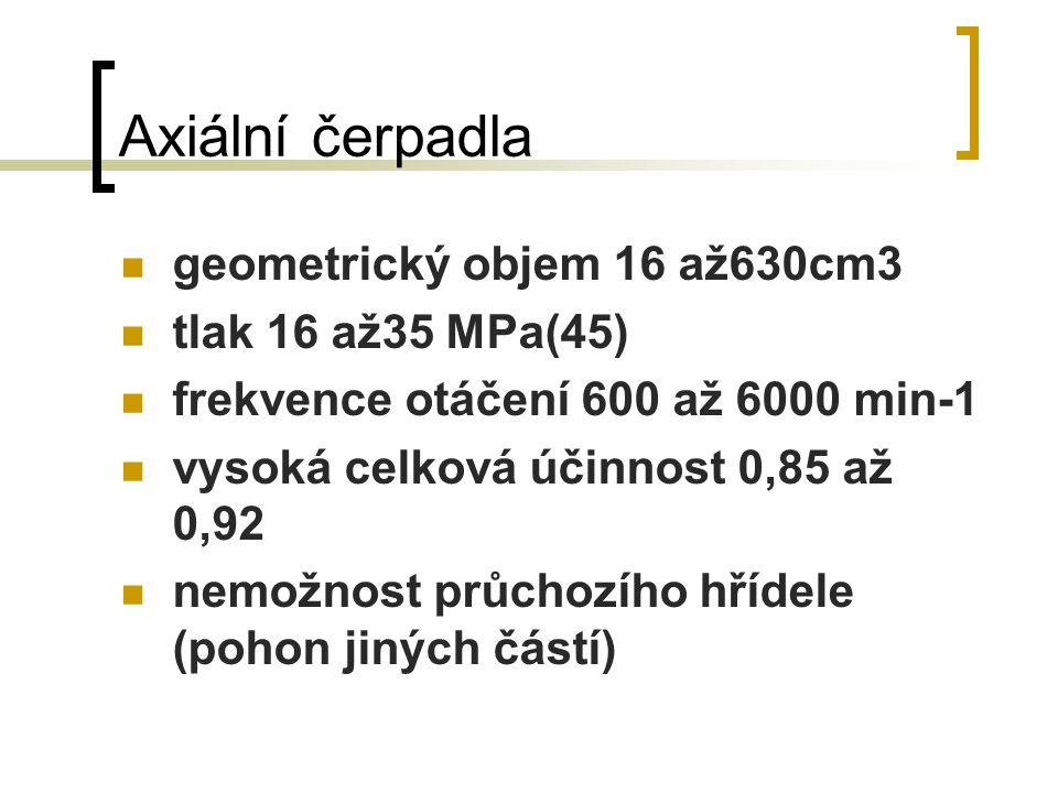 Axiální čerpadla geometrický objem 16 až630cm3 tlak 16 až35 MPa(45) frekvence otáčení 600 až 6000 min-1 vysoká celková účinnost 0,85 až 0,92 nemožnost