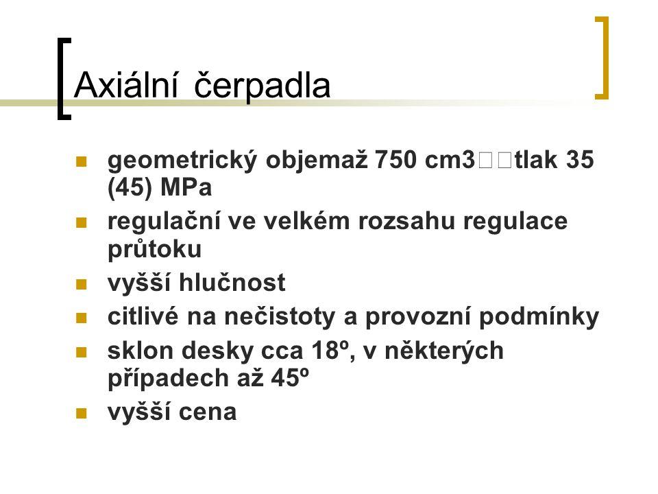 Axiální čerpadla geometrický objemaž 750 cm3tlak 35 (45) MPa regulační ve velkém rozsahu regulace průtoku vyšší hlučnost citlivé na nečistoty a provoz