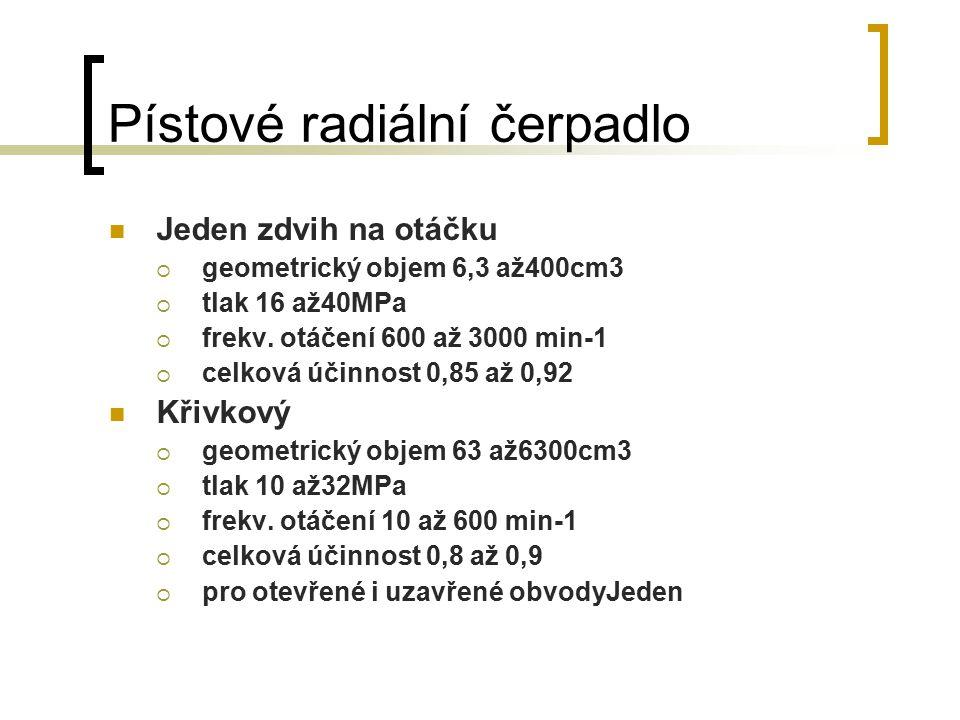 Pístové radiální čerpadlo Jeden zdvih na otáčku  geometrický objem 6,3 až400cm3  tlak 16 až40MPa  frekv. otáčení 600 až 3000 min-1  celková účinno