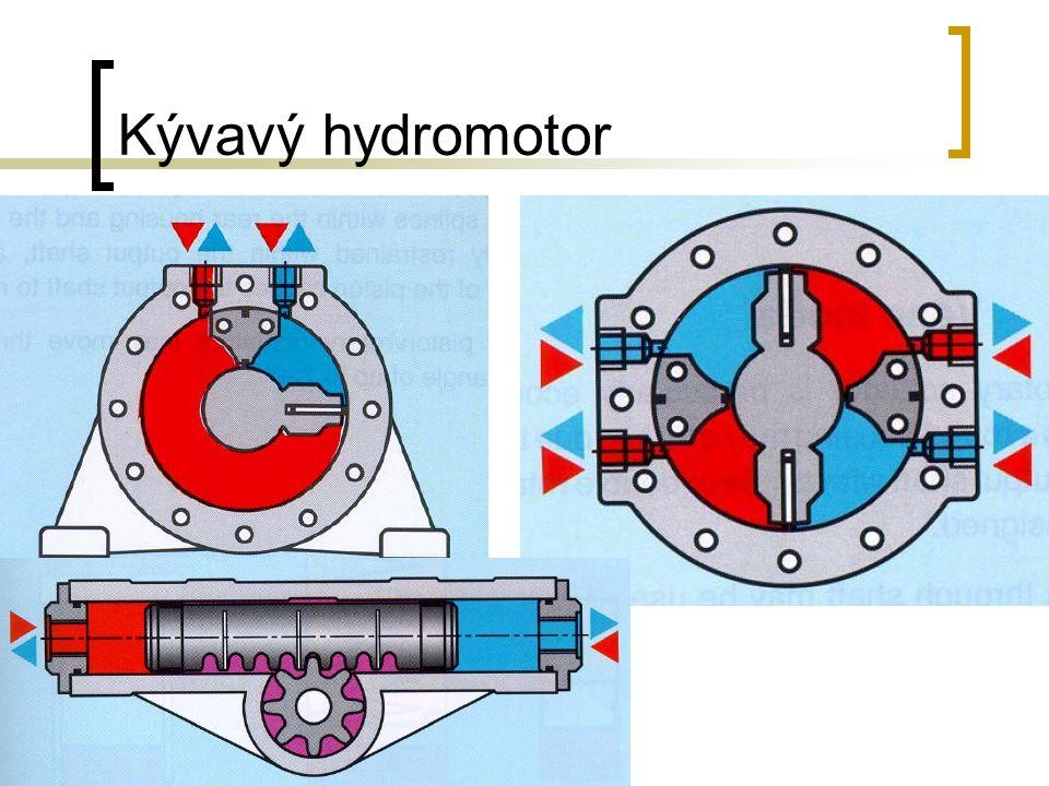 Kývavý hydromotor