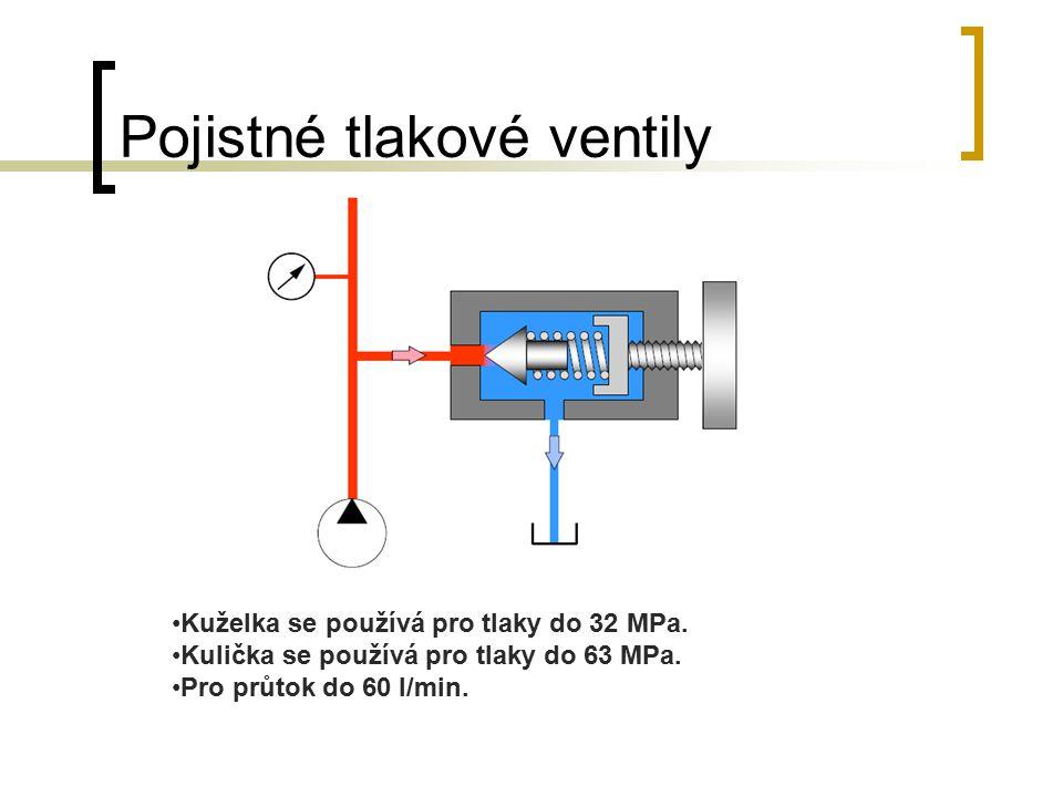Pojistné tlakové ventily Kuželka se používá pro tlaky do 32 MPa. Kulička se používá pro tlaky do 63 MPa. Pro průtok do 60 l/min.