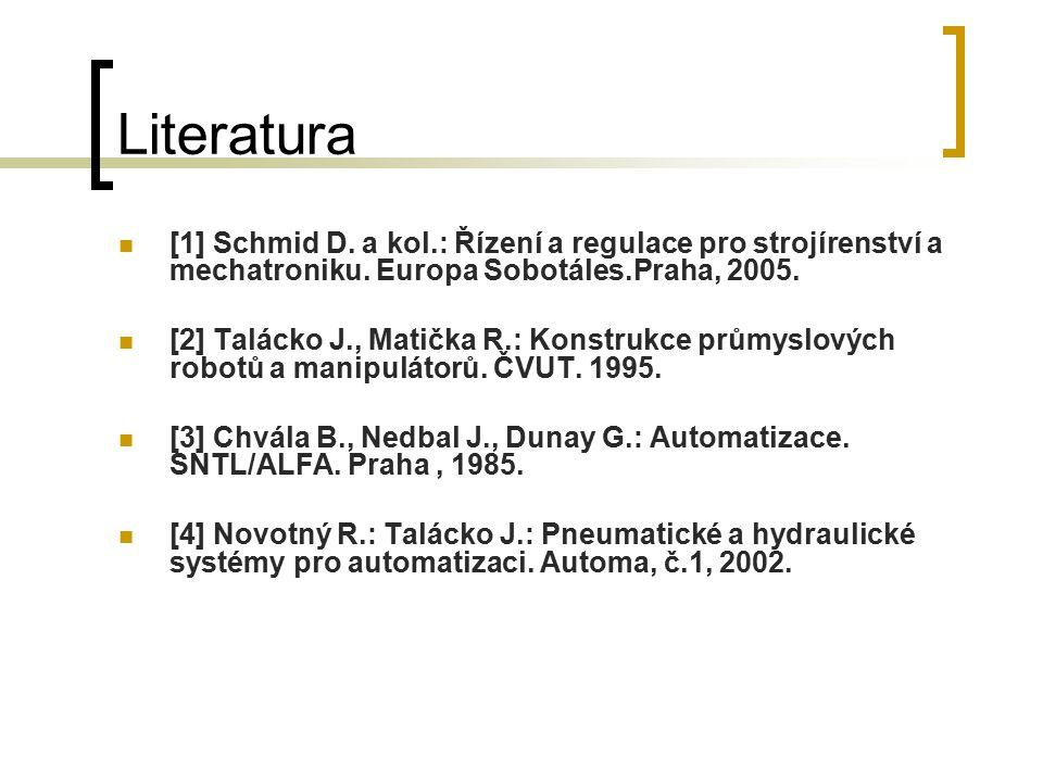 Literatura [1] Schmid D. a kol.: Řízení a regulace pro strojírenství a mechatroniku. Europa Sobotáles.Praha, 2005. [2] Talácko J., Matička R.: Konstru