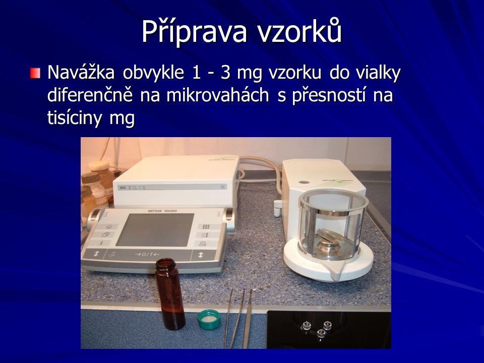 Příprava vzorků Navážka obvykle 1 - 3 mg vzorku do vialky diferenčně na mikrovahách s přesností na tisíciny mg